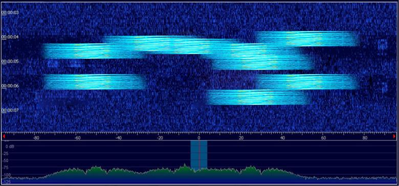 Порядка 10 сигналов Lora: частотный ресурс задействован на 30%, имеются коллизии.