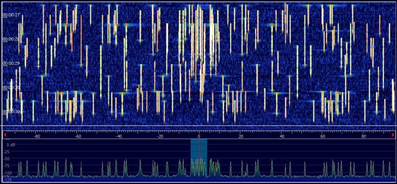 Более 200 сигналов XNB: частотный ресурс задействован менее чем на 5%, коллизий нет.