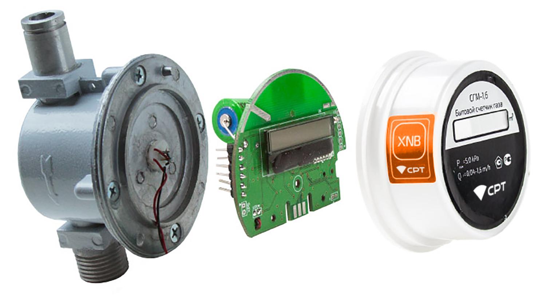 Счетчики газа со встроенным радиомодемом СРТ